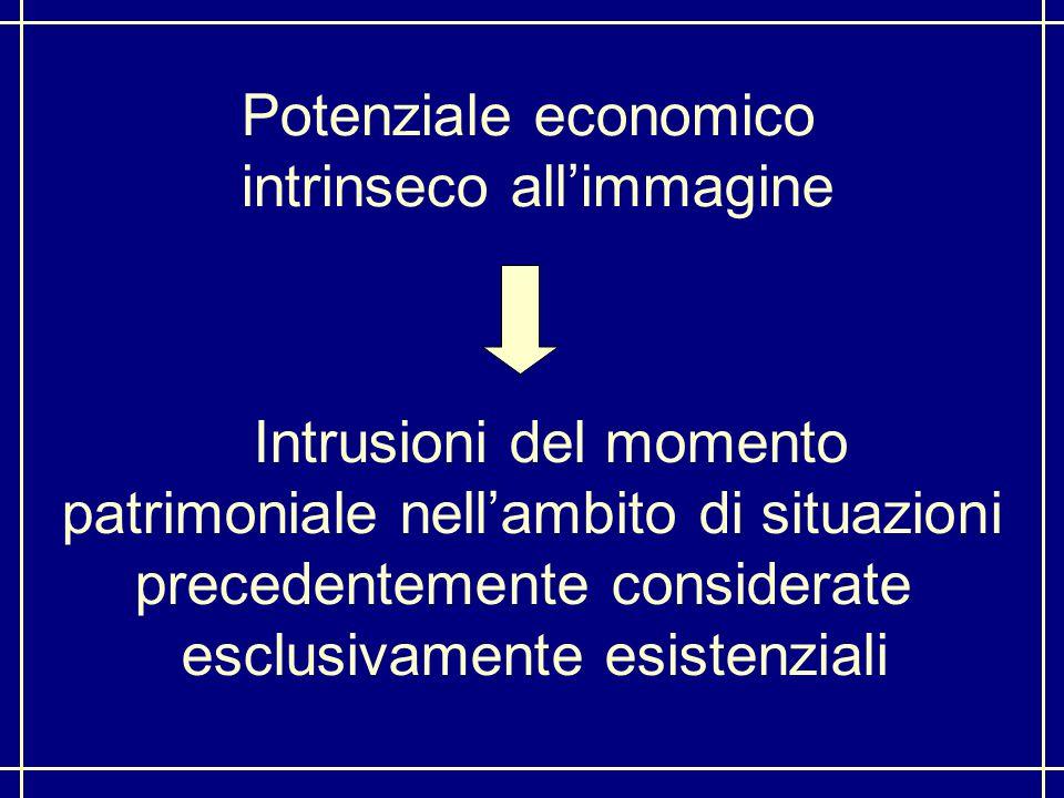Potenziale economico intrinseco all'immagine Intrusioni del momento patrimoniale nell'ambito di situazioni precedentemente considerate esclusivamente esistenziali