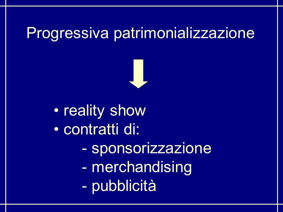 Progressiva patrimonializzazione reality show contratti di: - sponsorizzazione - merchandising - pubblicità