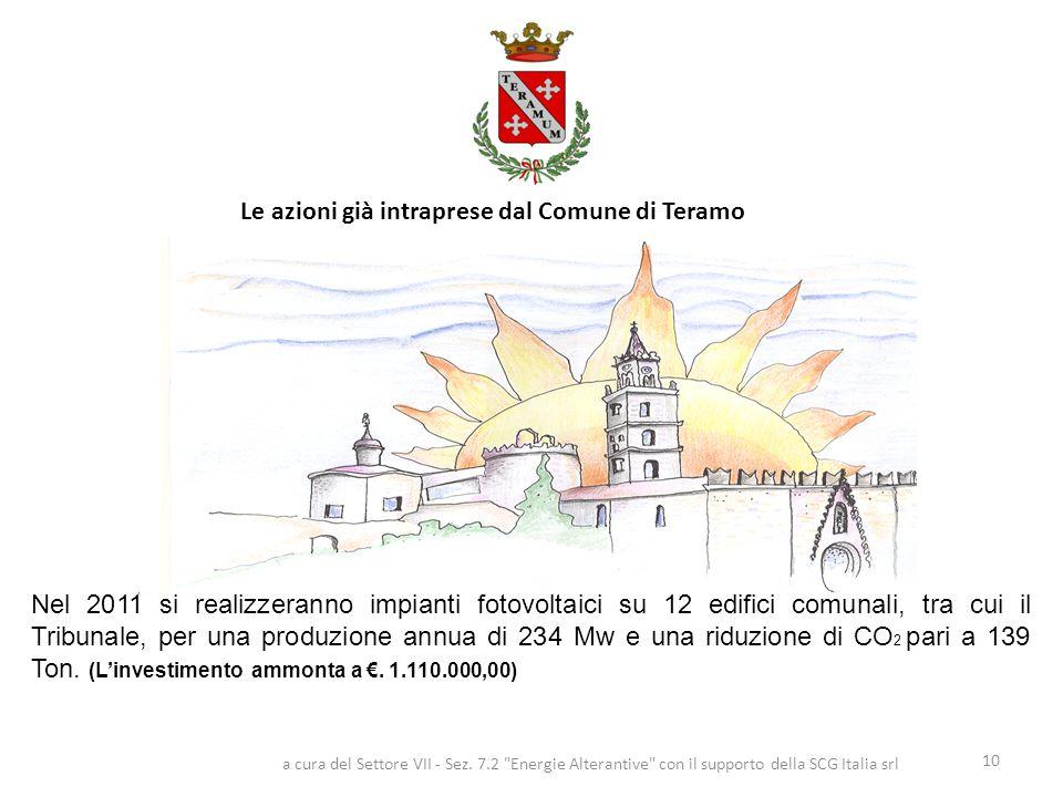 Le azioni già intraprese dal Comune di Teramo 10 Nel 2011 si realizzeranno impianti fotovoltaici su 12 edifici comunali, tra cui il Tribunale, per una