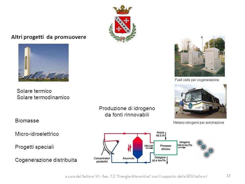 13 Produzione di idrogeno da fonti rinnovabili Solare termico Solare termodinamico Fuell cells per cogenerazione Metano-idrogeno per autotrazione Altr