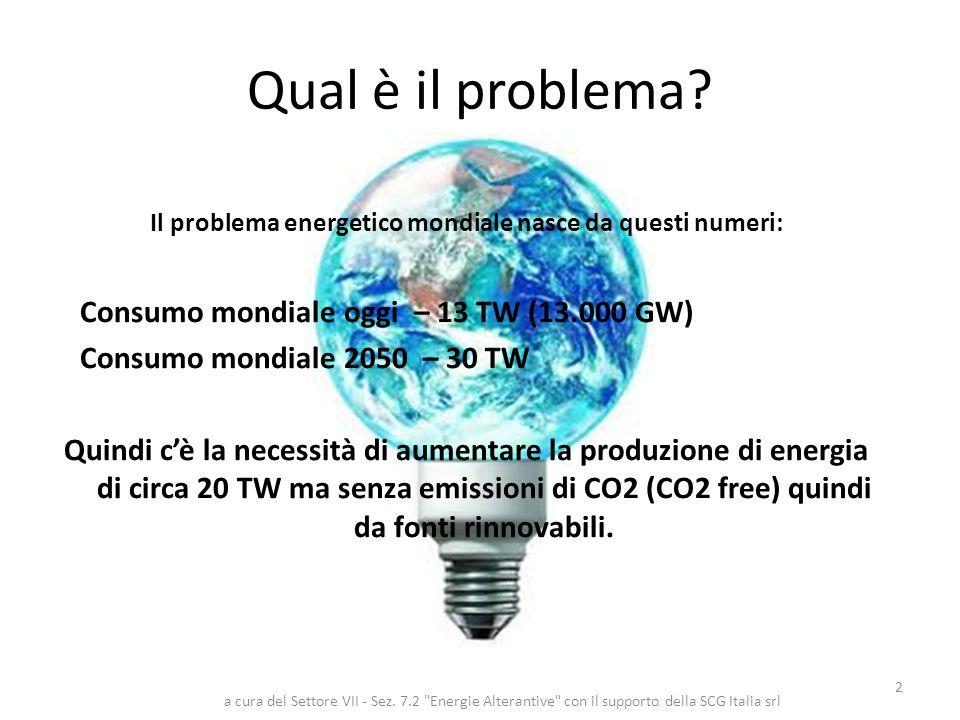 Qual è il problema? Il problema energetico mondiale nasce da questi numeri: Consumo mondiale oggi – 13 TW (13.000 GW) Consumo mondiale 2050 – 30 TW Qu