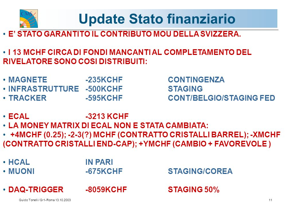 Guido Tonelli / Gr1-Roma 13.10.200311 Update Stato finanziario E' STATO GARANTITO IL CONTRIBUTO MOU DELLA SVIZZERA. I 13 MCHF CIRCA DI FONDI MANCANTI