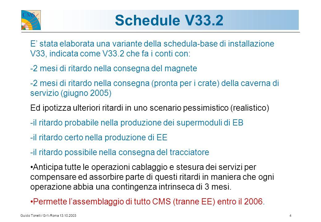 Guido Tonelli / Gr1-Roma 13.10.20034 Schedule V33.2 E' stata elaborata una variante della schedula-base di installazione V33, indicata come V33.2 che fa i conti con: -2 mesi di ritardo nella consegna del magnete -2 mesi di ritardo nella consegna (pronta per i crate) della caverna di servizio (giugno 2005) Ed ipotizza ulteriori ritardi in uno scenario pessimistico (realistico) -il ritardo probabile nella produzione dei supermoduli di EB -il ritardo certo nella produzione di EE -il ritardo possibile nella consegna del tracciatore Anticipa tutte le operazioni cablaggio e stesura dei servizi per compensare ed assorbire parte di questi ritardi in maniera che ogni operazione abbia una contingenza intrinseca di 3 mesi.