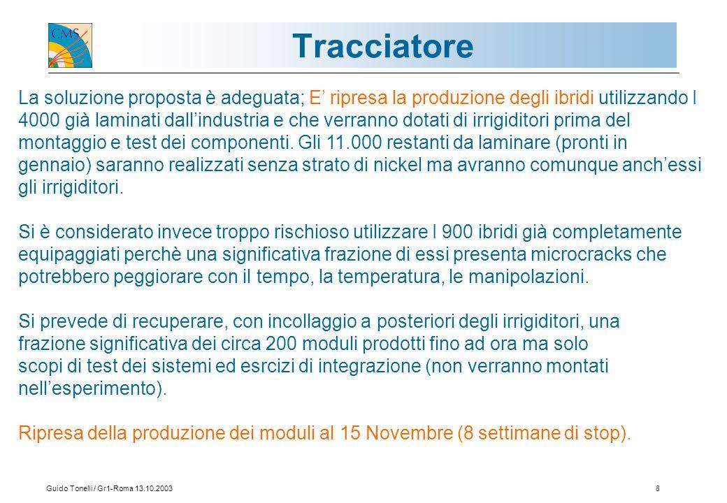 Guido Tonelli / Gr1-Roma 13.10.20038 Tracciatore La soluzione proposta è adeguata; E' ripresa la produzione degli ibridi utilizzando I 4000 già laminati dall'industria e che verranno dotati di irrigiditori prima del montaggio e test dei componenti.