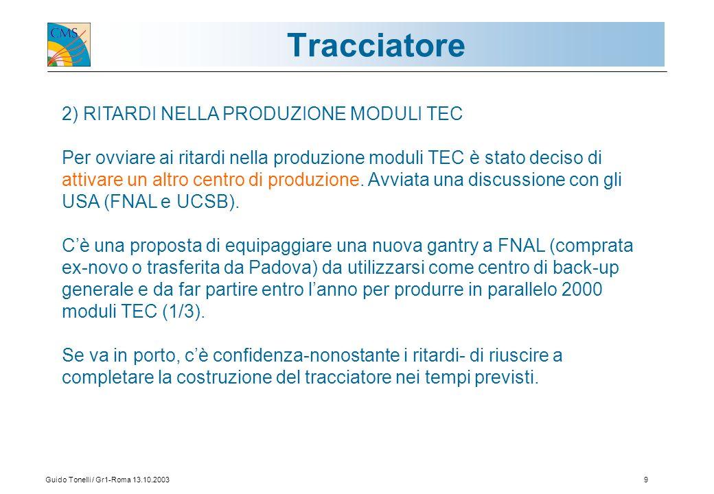 Guido Tonelli / Gr1-Roma 13.10.20039 Tracciatore 2) RITARDI NELLA PRODUZIONE MODULI TEC Per ovviare ai ritardi nella produzione moduli TEC è stato deciso di attivare un altro centro di produzione.