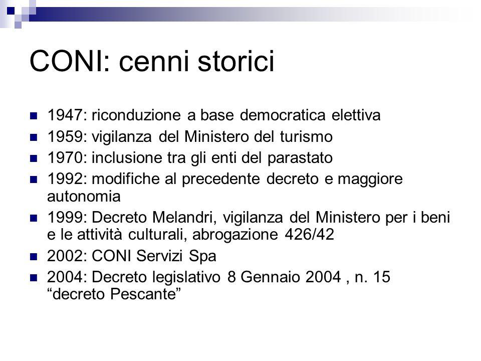 CONI: organizzazione attuale Sono organi del CONI (art.