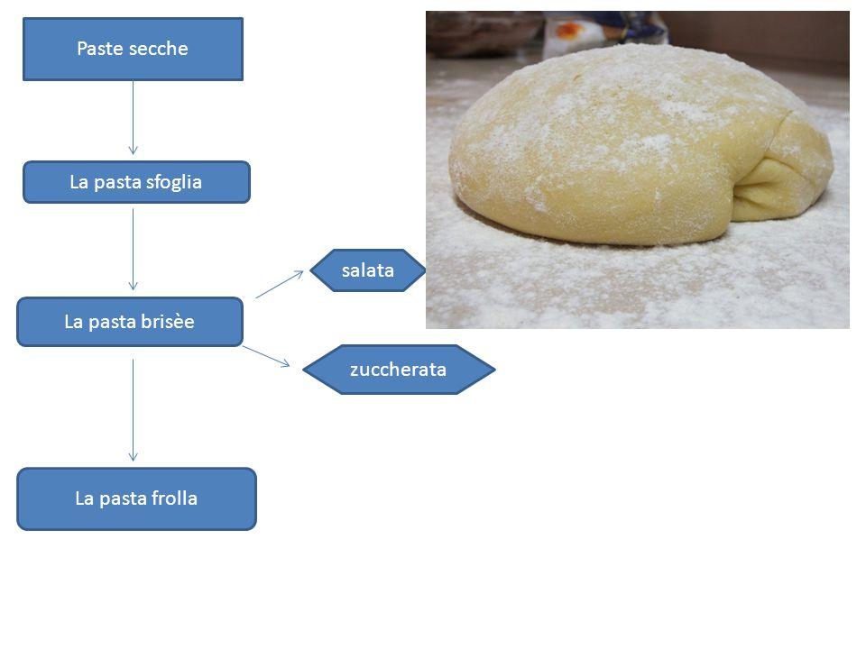 Paste secche La pasta sfoglia La pasta brisèe La pasta frolla salata zuccherata