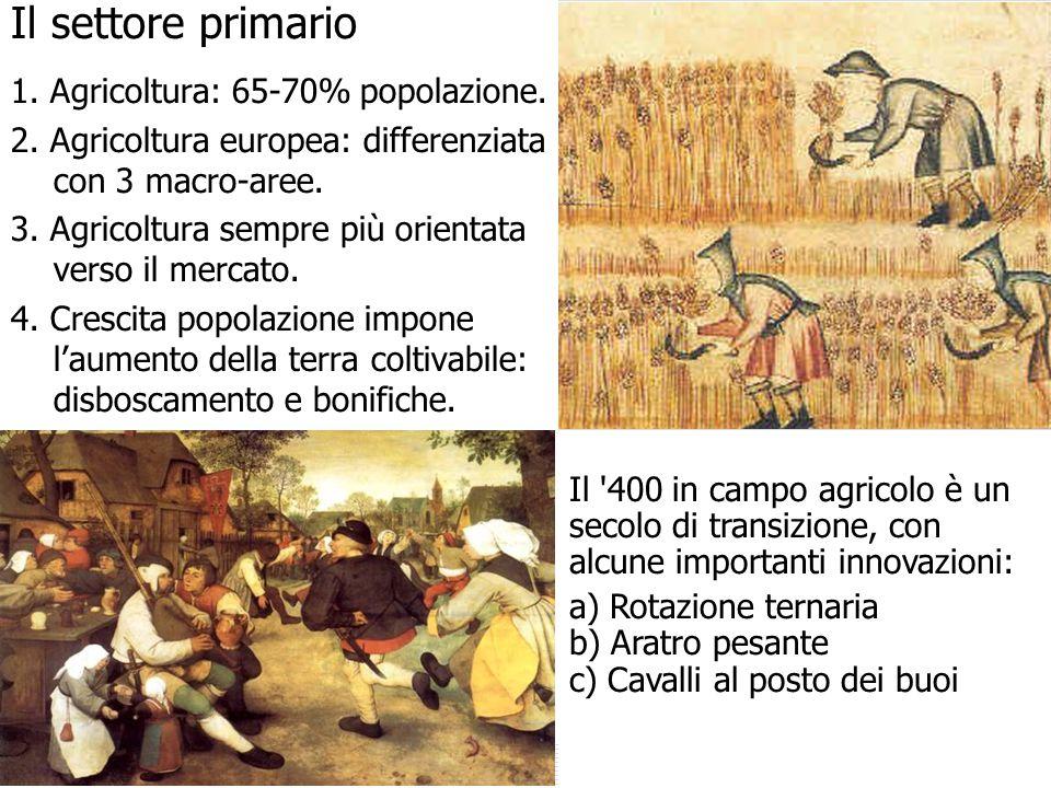 Il settore primario 1. Agricoltura: 65-70% popolazione. 2. Agricoltura europea: differenziata con 3 macro-aree. 3. Agricoltura sempre più orientata ve