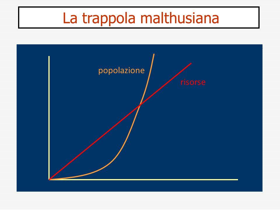 La trappola malthusiana popolazione risorse