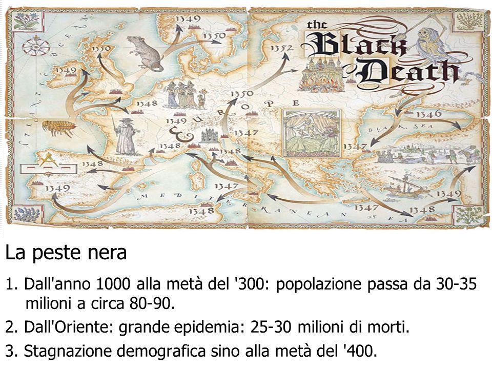 La peste nera 1. Dall'anno 1000 alla metà del '300: popolazione passa da 30-35 milioni a circa 80-90. 2. Dall'Oriente: grande epidemia: 25-30 milioni