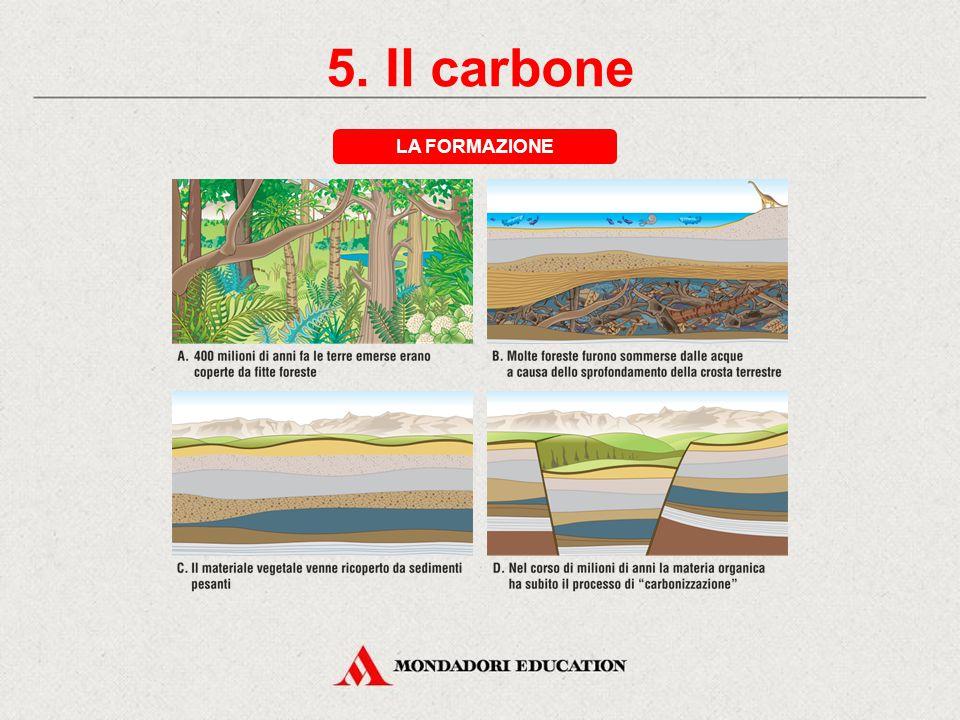 4. I combustibili fossili Solido Carbon fossile Legna secca 35 000 16 000 COMBUSTIBILE POTERE CALORIFICO (kJ/kg) Liquido Benzina Gasolio per riscaldam