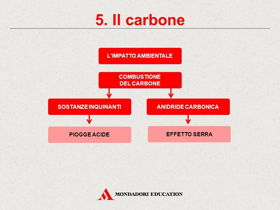 5. Il carbone GLI USI DEL CARBONE CENTRALI TERMOELETTRICHE ENERGIA ELETTRICA ACCIAIO INDUSTRIA SIDERURGICA