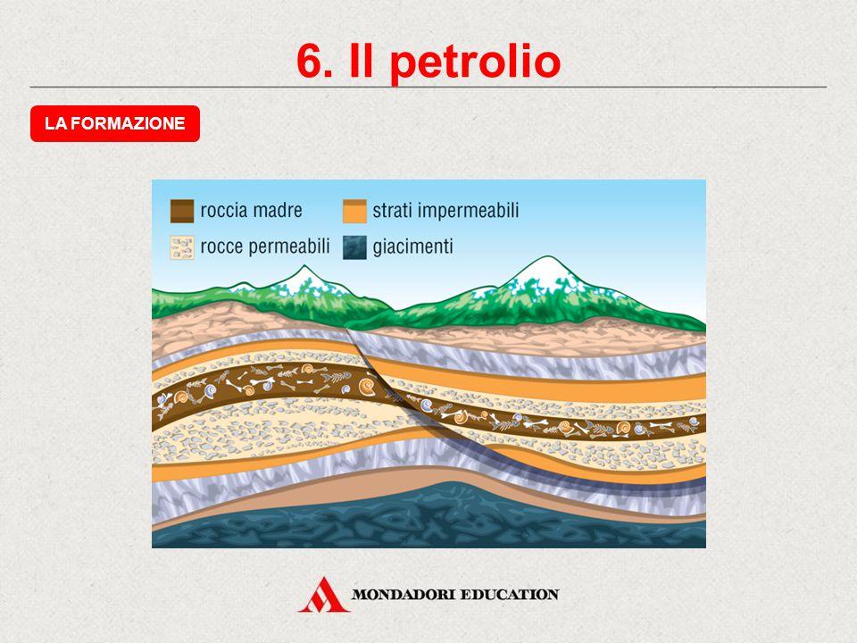 5. Il carbone COMBUSTIONE DEL CARBONE SOSTANZE INQUINANTIANIDRIDE CARBONICA PIOGGE ACIDE EFFETTO SERRA L'IMPATTO AMBIENTALE