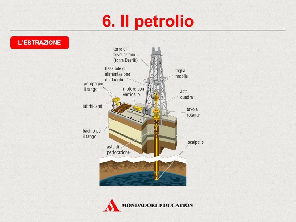 6. Il petrolio LA FORMAZIONE