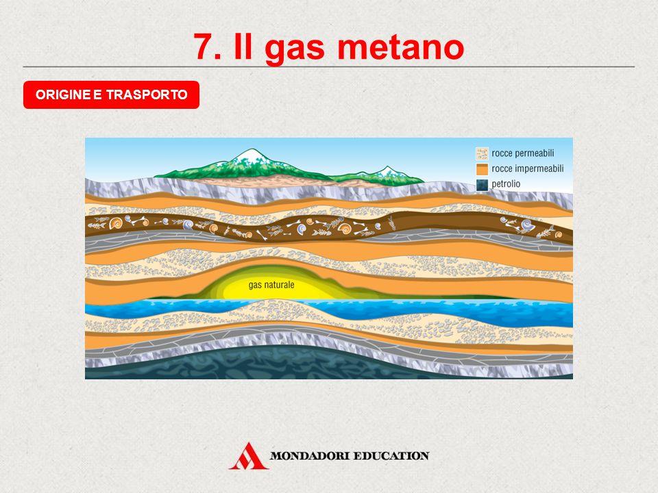 6. Il petrolio Inquinamento atmosferico Inquinamento delle acque Inquinamento del suolo e delle falde acquifere Sviluppo di sostanze cancerogene L'IMP