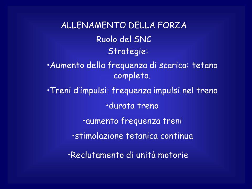 ALLENAMENTO DELLA FORZA Ruolo del SNC Strategie: Aumento della frequenza di scarica: tetano completo.