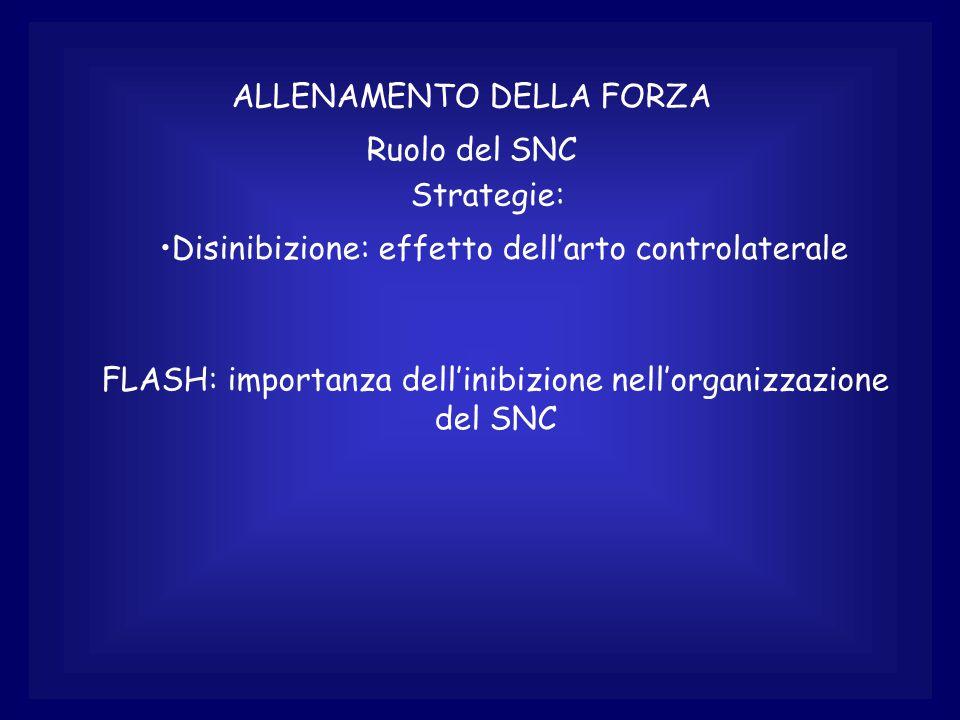 ALLENAMENTO DELLA FORZA Ruolo del SNC Strategie: Disinibizione: effetto dell'arto controlaterale FLASH: importanza dell'inibizione nell'organizzazione del SNC