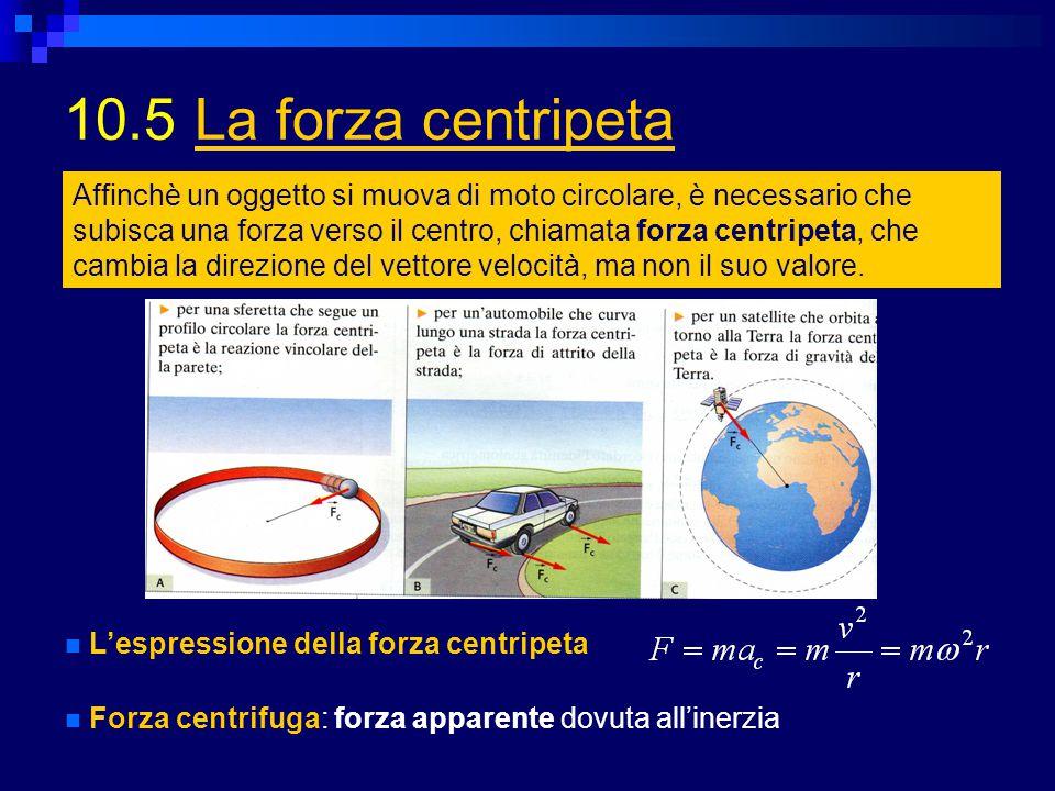 10.5 La forza centripetaLa forza centripeta L'espressione della forza centripeta Affinchè un oggetto si muova di moto circolare, è necessario che subi