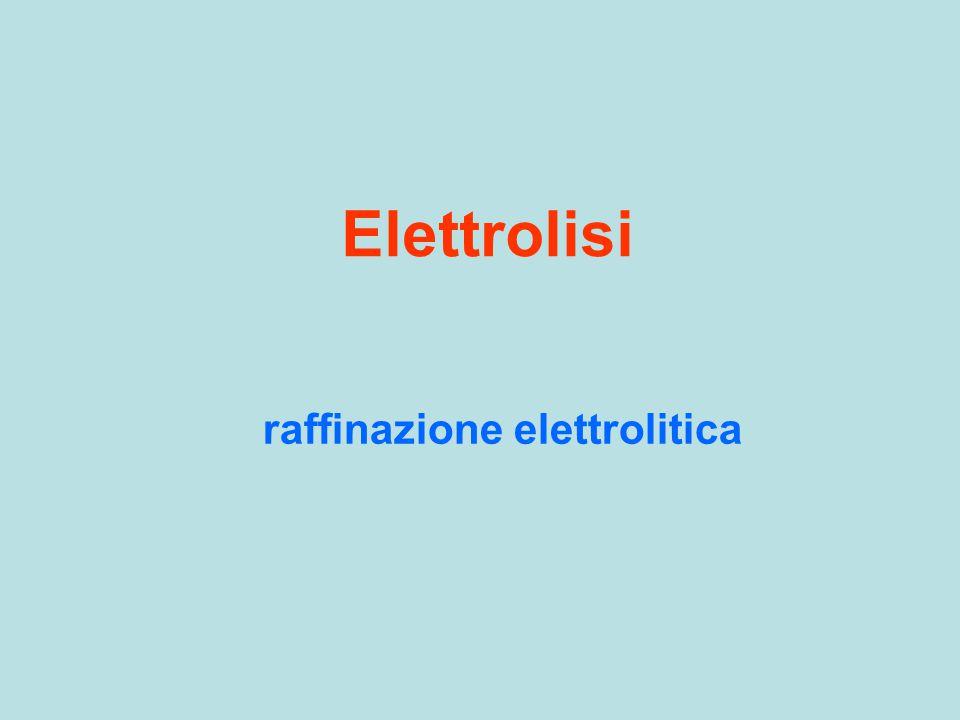 Elettrolisi raffinazione elettrolitica