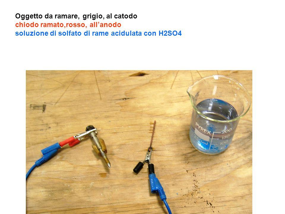 Oggetto da ramare, grigio, al catodo chiodo ramato,rosso, all'anodo soluzione di solfato di rame acidulata con H2SO4