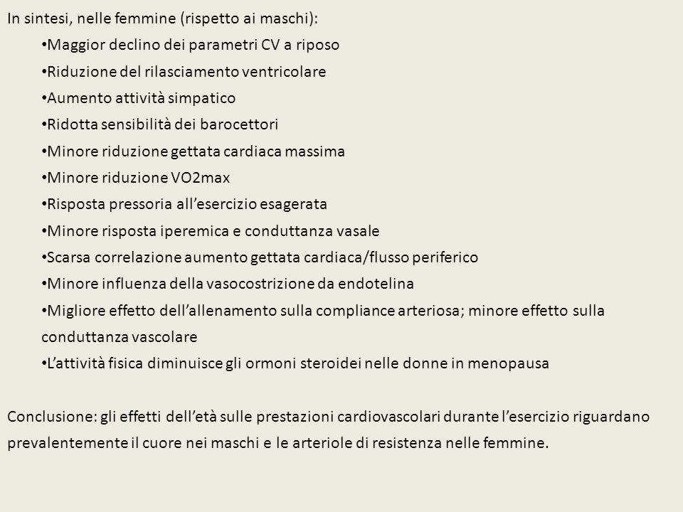 In sintesi, nelle femmine (rispetto ai maschi): Maggior declino dei parametri CV a riposo Riduzione del rilasciamento ventricolare Aumento attività simpatico Ridotta sensibilità dei barocettori Minore riduzione gettata cardiaca massima Minore riduzione VO2max Risposta pressoria all'esercizio esagerata Minore risposta iperemica e conduttanza vasale Scarsa correlazione aumento gettata cardiaca/flusso periferico Minore influenza della vasocostrizione da endotelina Migliore effetto dell'allenamento sulla compliance arteriosa; minore effetto sulla conduttanza vascolare L'attività fisica diminuisce gli ormoni steroidei nelle donne in menopausa Conclusione: gli effetti dell'età sulle prestazioni cardiovascolari durante l'esercizio riguardano prevalentemente il cuore nei maschi e le arteriole di resistenza nelle femmine.