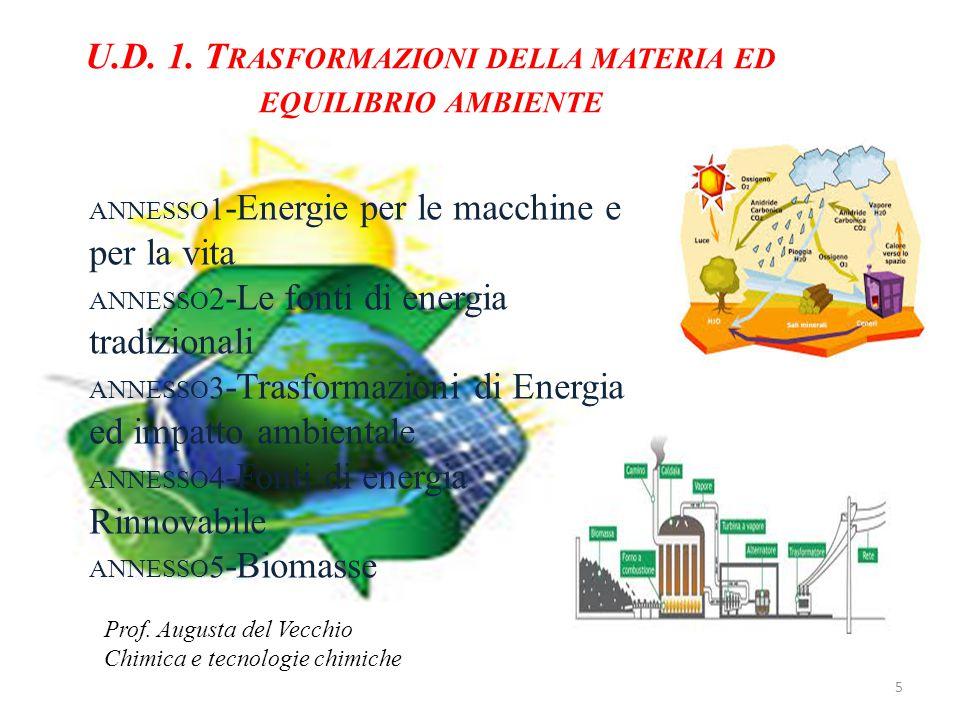 5 ANNESSO 1 -Energie per le macchine e per la vita ANNESSO 2 -Le fonti di energia tradizionali ANNESSO 3 -Trasformazioni di Energia ed impatto ambient