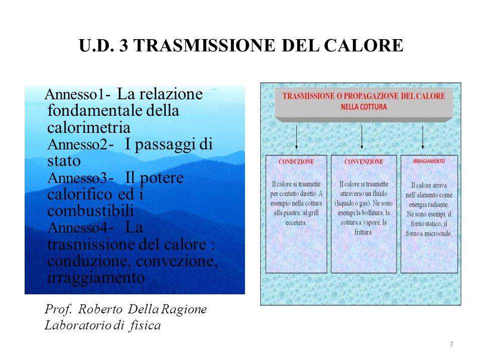 U.D. 3 TRASMISSIONE DEL CALORE Annesso1- La relazione fondamentale della calorimetria Annesso2 - I passaggi di stato Annesso3 - Il potere calorifico e