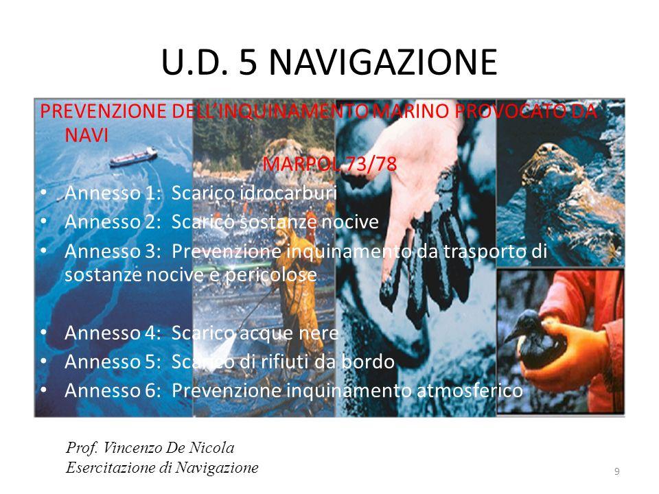 U.D. 5 NAVIGAZIONE PREVENZIONE DELL'INQUINAMENTO MARINO PROVOCATO DA NAVI MARPOL 73/78 Annesso 1: Scarico idrocarburi Annesso 2: Scarico sostanze noci