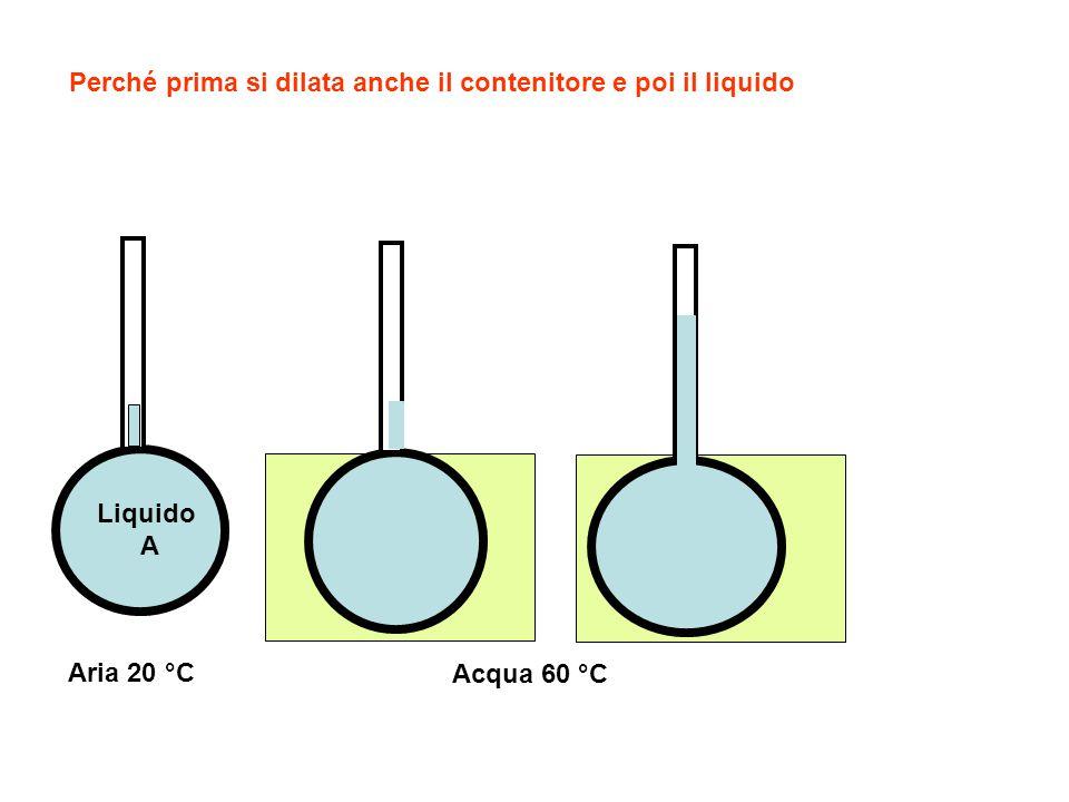 Liquido A Liquido B Liquido C Tre liquidi di natura diversa, con volume iniziale uguale e livello di partenza uguale aumentano in modo diverso il loro volume a parità di aumento di temperatuira temperatura volume