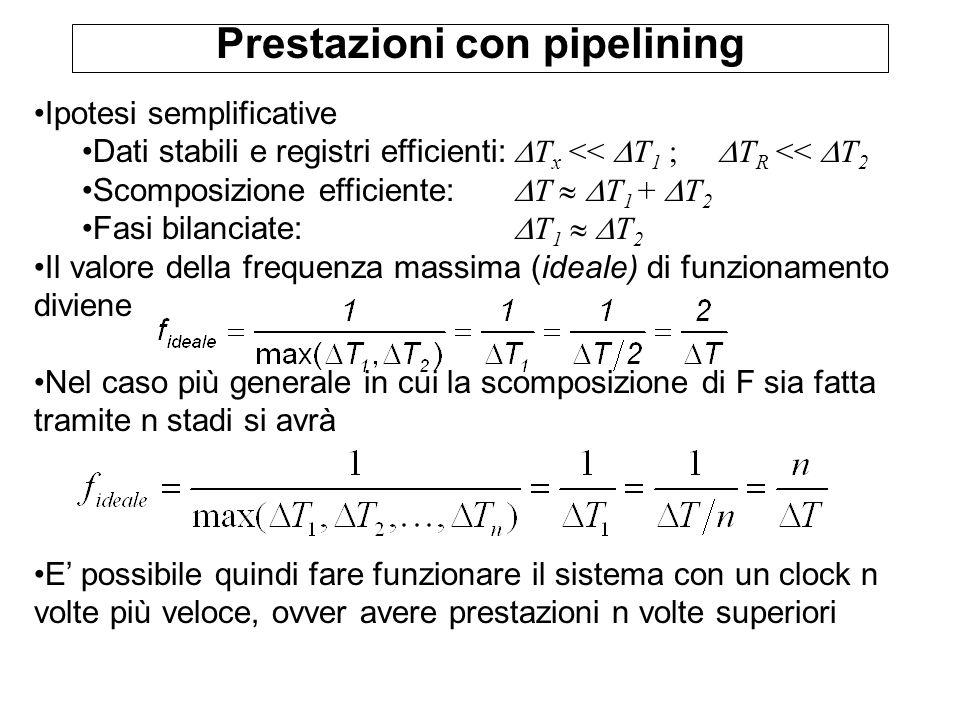 Prestazioni con pipelining Ipotesi semplificative Dati stabili e registri efficienti:  T x <<  T 1 ;  T R <<  T 2 Scomposizione efficiente:  T   T 1 +  T 2 Fasi bilanciate:  T 1   T 2 Il valore della frequenza massima (ideale) di funzionamento diviene Nel caso più generale in cui la scomposizione di F sia fatta tramite n stadi si avrà E' possibile quindi fare funzionare il sistema con un clock n volte più veloce, ovver avere prestazioni n volte superiori