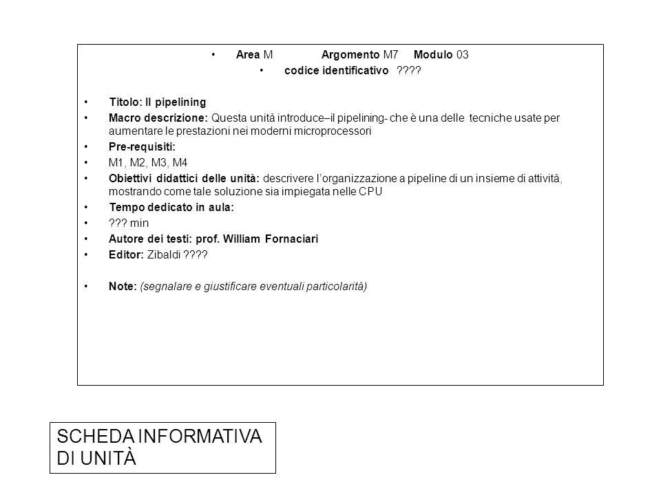SCHEDA INFORMATIVA DI UNITÀ Area MArgomento M7 Modulo 03 codice identificativo .