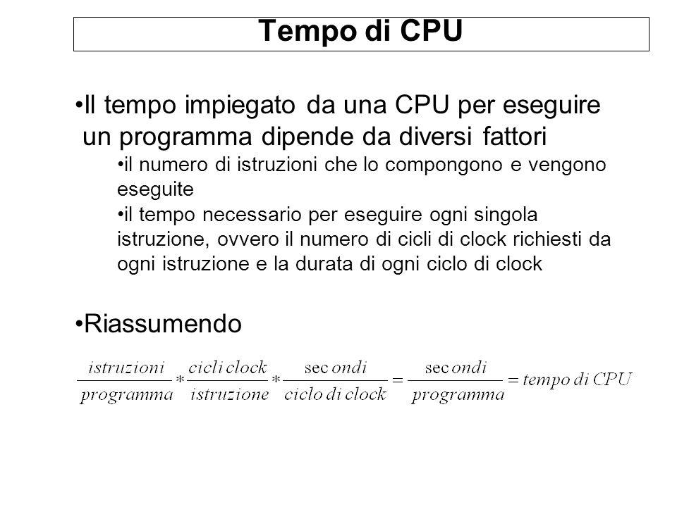 Tempo di CPU Il tempo impiegato da una CPU per eseguire un programma dipende da diversi fattori il numero di istruzioni che lo compongono e vengono eseguite il tempo necessario per eseguire ogni singola istruzione, ovvero il numero di cicli di clock richiesti da ogni istruzione e la durata di ogni ciclo di clock Riassumendo