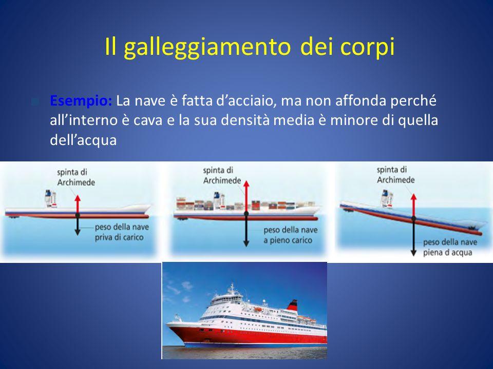 Il galleggiamento dei corpi ■ Esempio: La nave è fatta d'acciaio, ma non affonda perché all'interno è cava e la sua densità media è minore di quella d