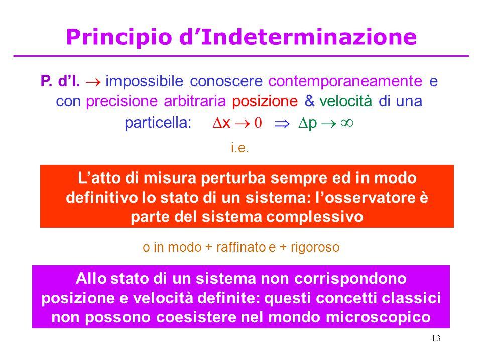 13 L'atto di misura perturba sempre ed in modo definitivo lo stato di un sistema: l'osservatore è parte del sistema complessivo P. d'I.  impossibile