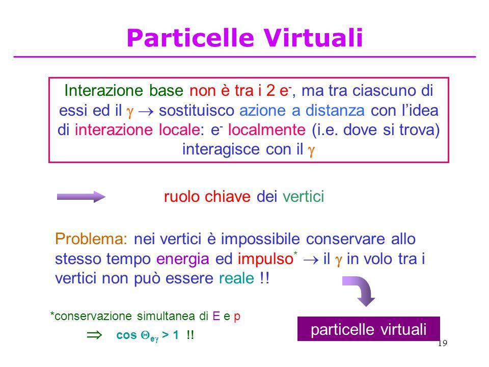 19 Interazione base non è tra i 2 e -, ma tra ciascuno di essi ed il   sostituisco azione a distanza con l'idea di interazione locale: e - localment