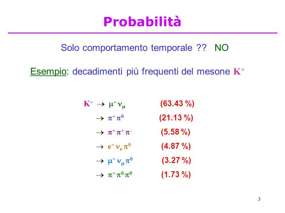 3 Solo comportamento temporale ?? NO Esempio: decadimenti più frequenti del mesone K + K +    +  (63.43 %)   +  0 (21.13 %)   +  +  - (5.58