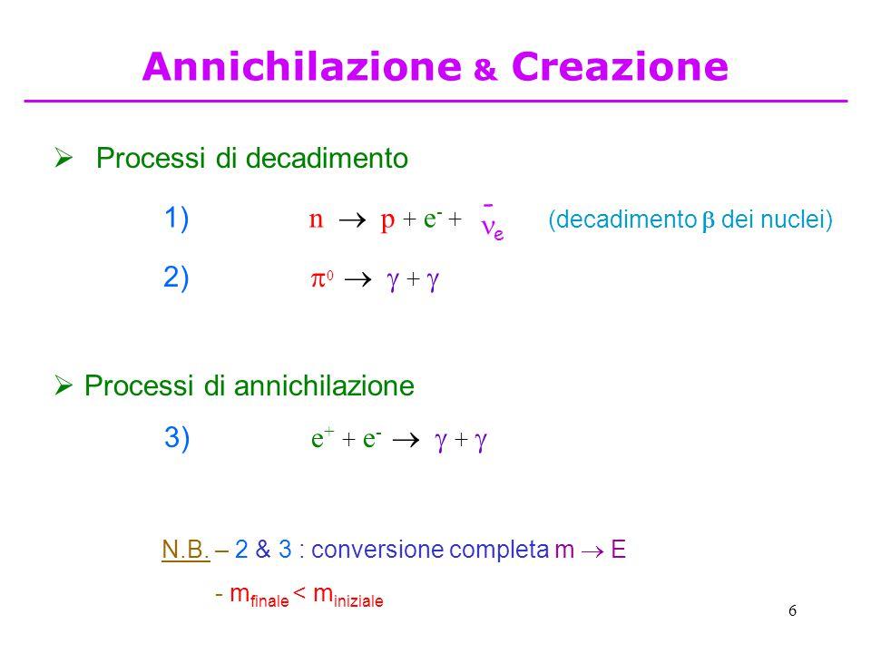 6 2)  0   +   Processi di annichilazione 3) e + + e -   +   Processi di decadimento N.B. – 2 & 3 : conversione completa m  E - m finale < m