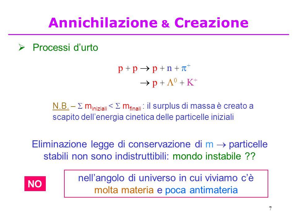 7  Processi d'urto p + p  p + n +  +  p +  0 + K + N.B. –  m iniziali <  m finali : il surplus di massa è creato a scapito dell'energia cinetic
