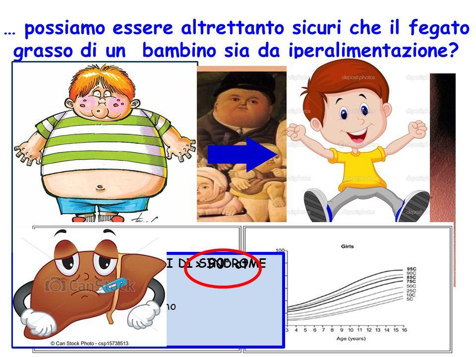 … possiamo essere altrettanto sicuri che il fegato grasso di un bambino sia da iperalimentazione? > 95°ct Familiarità PARAMETRI SUGGESTIVI DI SINDROME