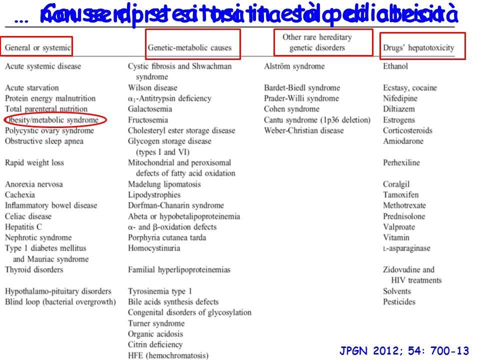 Cause di steatosi in età pediatrica NAFLD/NASH Cause di steatosi in età pediatrica JPGN 2012; 54: 700-13 … non sempre si tratta solo di obesità