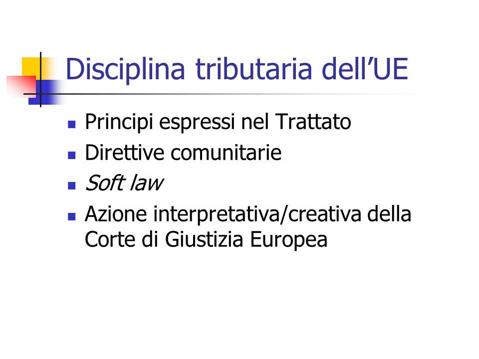 Disciplina tributaria dell'UE Principi espressi nel Trattato Direttive comunitarie Soft law Azione interpretativa/creativa della Corte di Giustizia Eu
