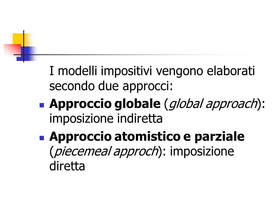 I modelli impositivi vengono elaborati secondo due approcci: Approccio globale (global approach): imposizione indiretta Approccio atomistico e parzial