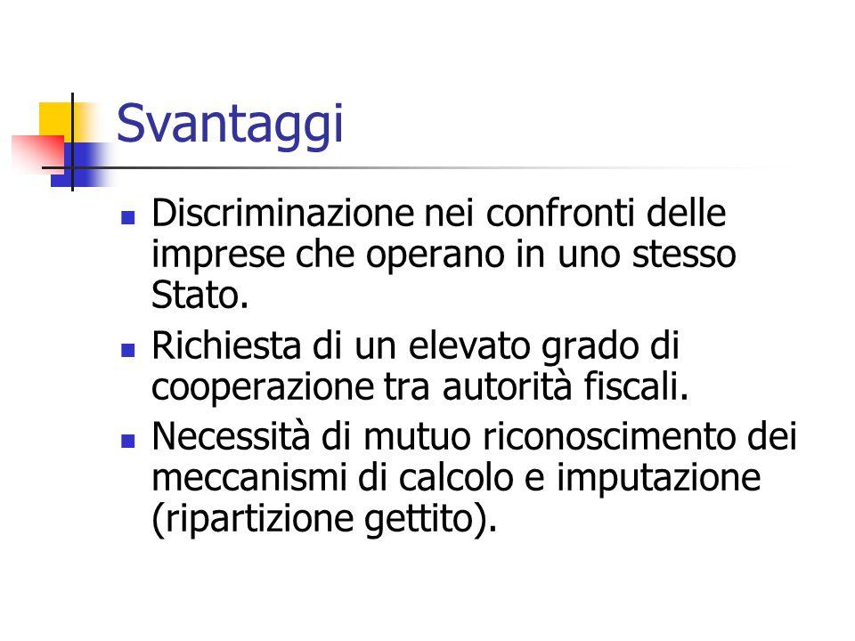 Svantaggi Discriminazione nei confronti delle imprese che operano in uno stesso Stato. Richiesta di un elevato grado di cooperazione tra autorità fisc
