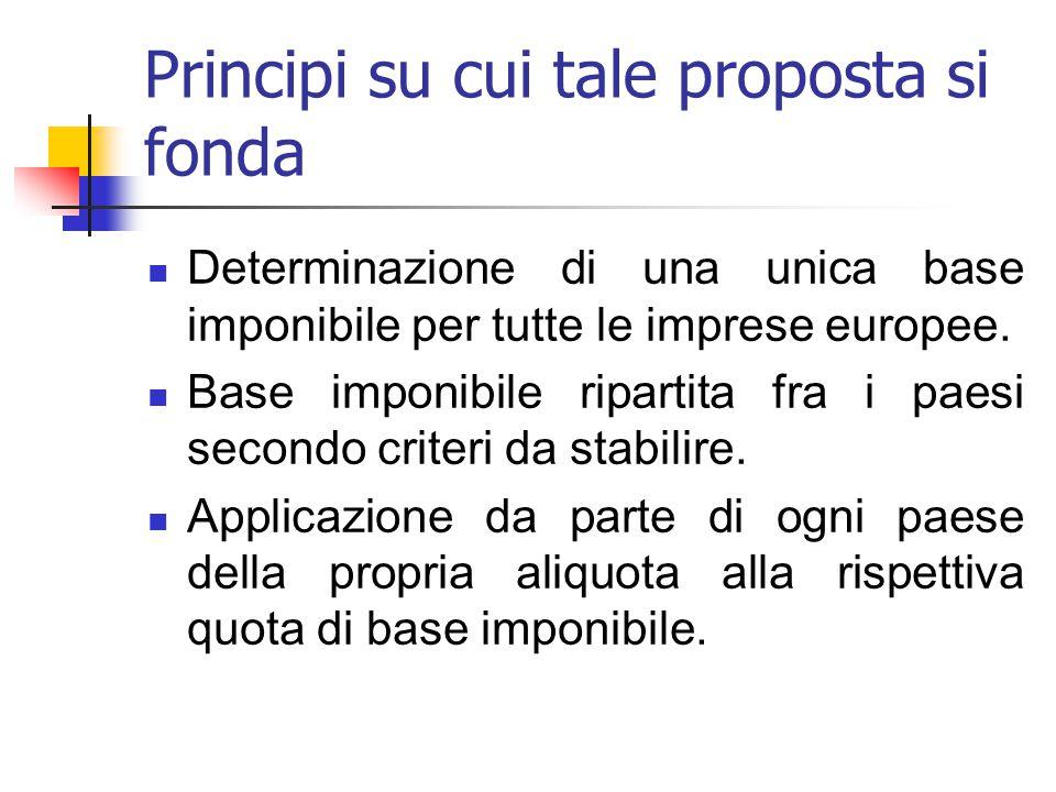 Principi su cui tale proposta si fonda Determinazione di una unica base imponibile per tutte le imprese europee. Base imponibile ripartita fra i paesi