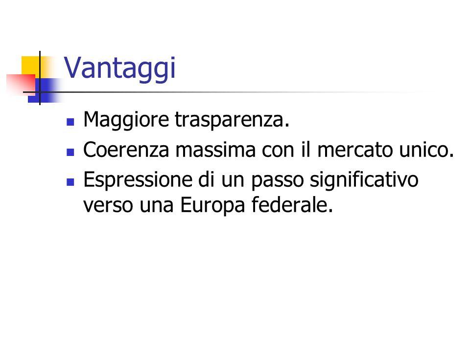 Vantaggi Maggiore trasparenza. Coerenza massima con il mercato unico. Espressione di un passo significativo verso una Europa federale.