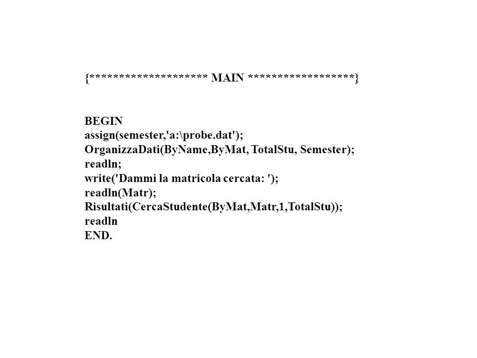 {******************** MAIN ******************} BEGIN assign(semester, a:\probe.dat ); OrganizzaDati(ByName,ByMat, TotalStu, Semester); readln; write( Dammi la matricola cercata: ); readln(Matr); Risultati(CercaStudente(ByMat,Matr,1,TotalStu)); readln END.