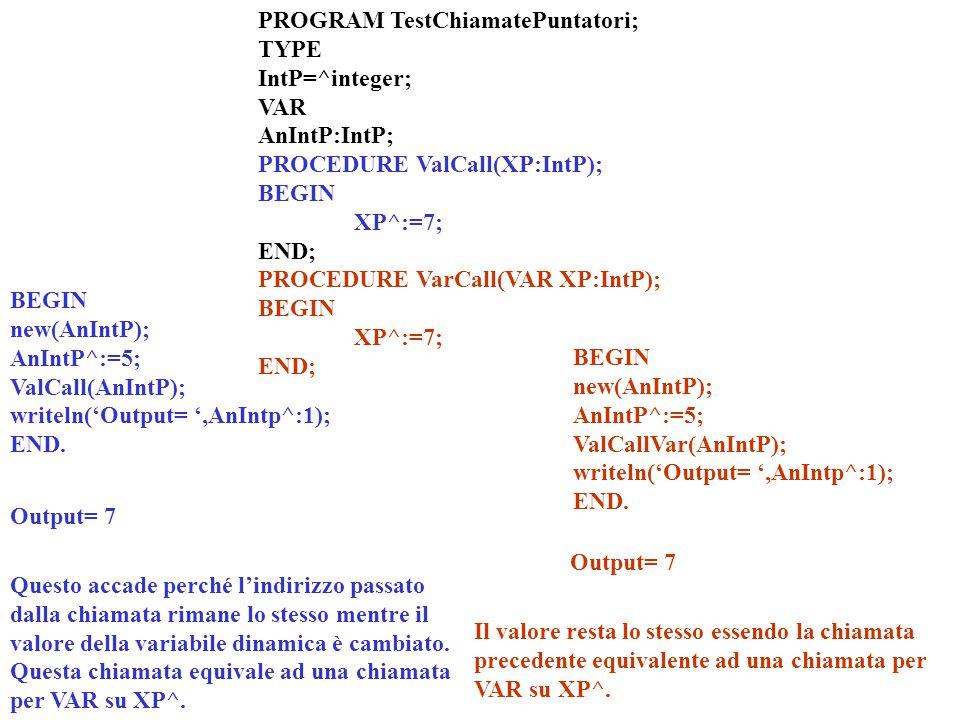 PROGRAM TestChiamatePuntatori; TYPE IntP=^integer; VAR AnIntP:IntP; PROCEDURE ValCall(XP:IntP); BEGIN XP^:=7; END; PROCEDURE VarCall(VAR XP:IntP); BEG