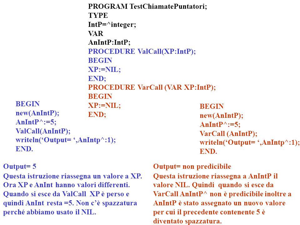PROGRAM TestChiamatePuntatori; TYPE IntP=^integer; VAR AnIntP:IntP; PROCEDURE ValCall(XP:IntP); BEGIN XP:=NIL; END; PROCEDURE VarCall (VAR XP:IntP); B