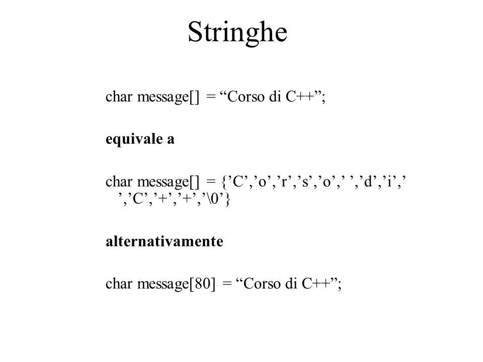 "Stringhe char message[] = ""Corso di C++""; equivale a char message[] = {'C','o','r','s','o',' ','d','i',' ','C','+','+','\0'} alternativamente char mes"