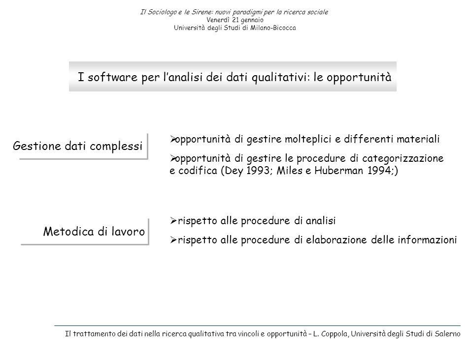 Il Sociologo e le Sirene: nuovi paradigmi per la ricerca sociale Venerdì 21 gennaio Università degli Studi di Milano-Bicocca I software per l'analisi